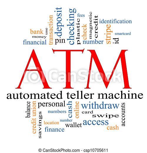 ATM Word Cloud Concept - csp10705611