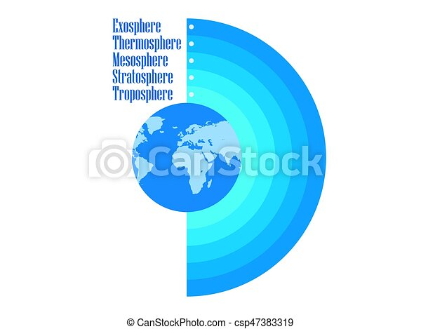 Atmosphere of earth boundaries atmosphere layers of earths atmosphere of earth boundaries atmosphere layers of earths atmosphere vector illustration ccuart Image collections