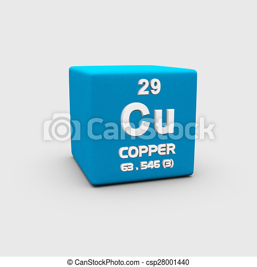 Atomic Number Copper Atomic Numbers Pics Is A Collection Of