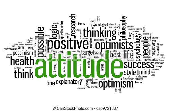 Attitude concept in tag cloud - csp9721887