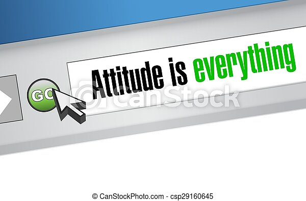 attitude is everything website sign concept - csp29160645