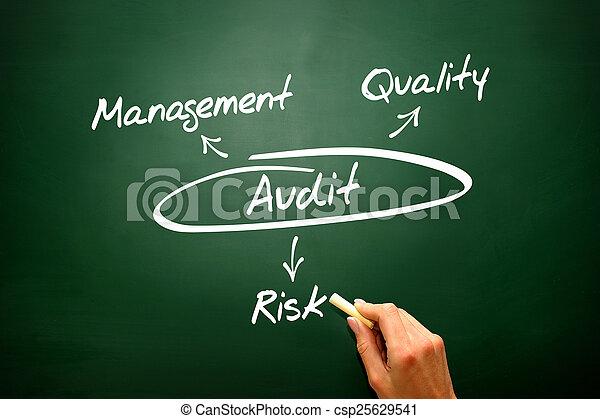 Audit concept, diagram, presentation background   - csp25629541