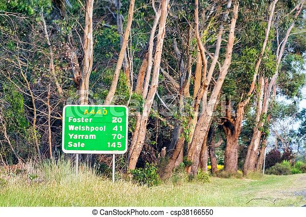 El letrero promontorio de Wilson, Victoria, Australia - csp38166550
