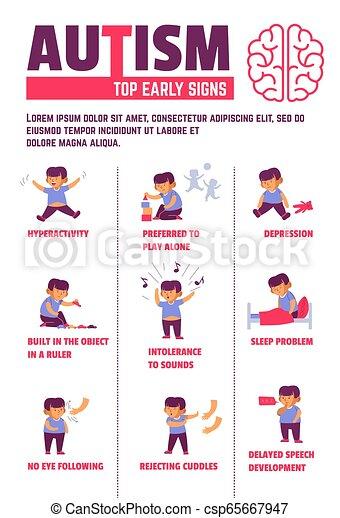 autism symptom