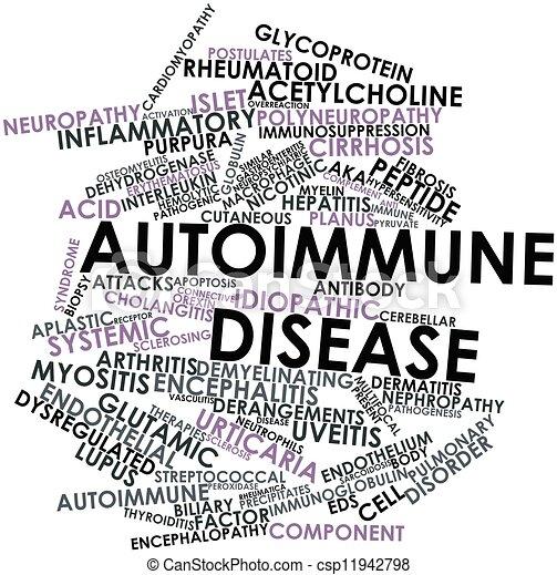 Autoimmune disease - csp11942798