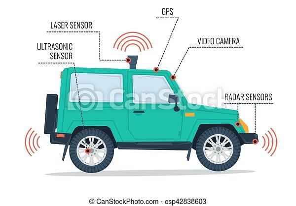 Autonomous SUV car - infographic - csp42838603