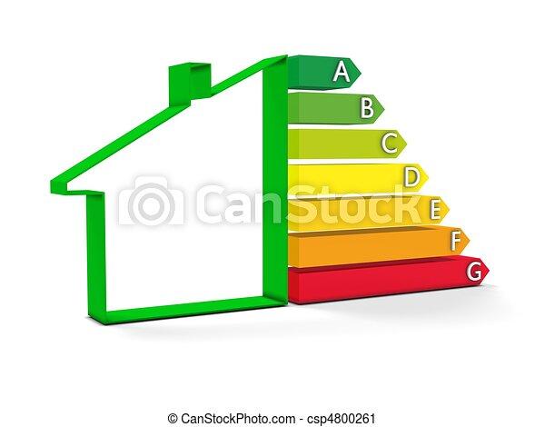 bâtiment, énergie, diagramme - csp4800261