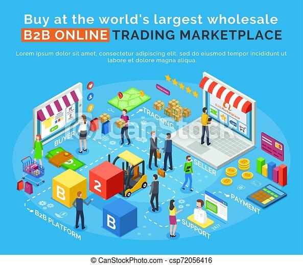 World biggest social trading platform