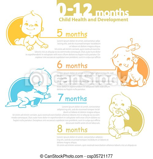 Baby growing up infographic.  - csp35721177