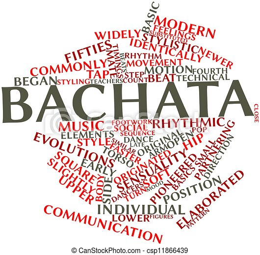 Dessins de bachata - Abstract, mot, nuage, pour, Bachata ...