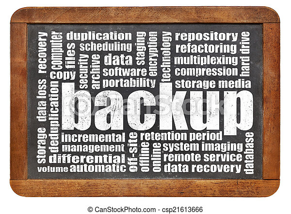 backup word cloud - csp21613666