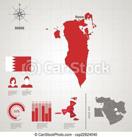 Bahrain map. Bahrain flag asia. world map. travel vector illustration.