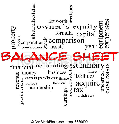 Balance Sheet Word Cloud Concept in red caps - csp18859699