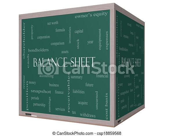 Balance Sheet Word Cloud Concept on a 3D cube Blackboard - csp18859568