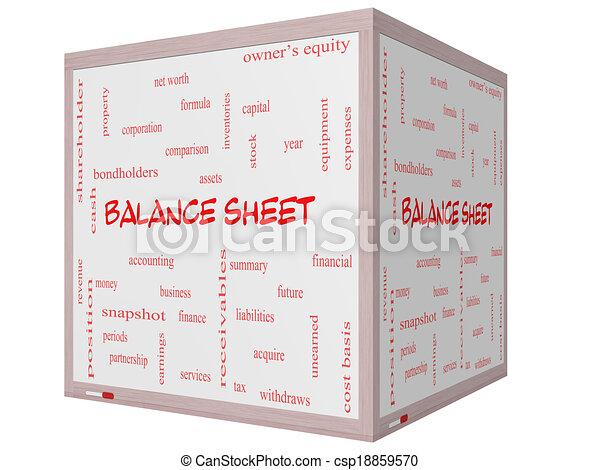 Balance Sheet Word Cloud Concept on a 3D cube Whiteboard - csp18859570