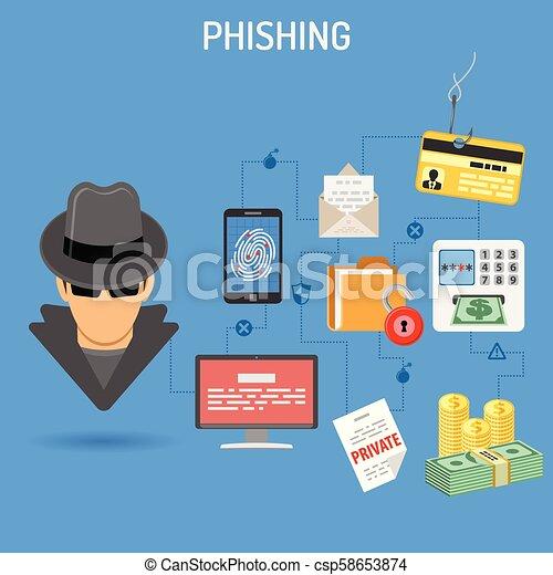 Estandarte del crimen cibernético - csp58653874