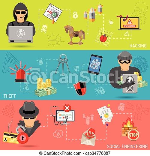 Estandartes del crimen cibernético - csp34778887