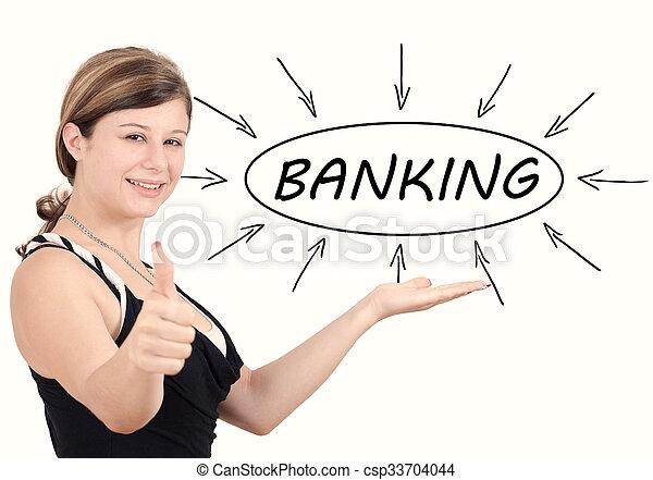 Banking - csp33704044