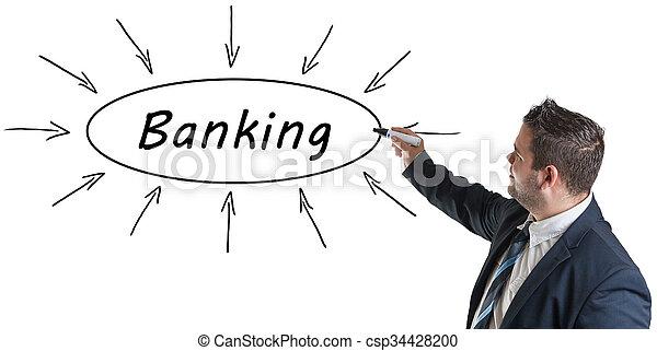 bankwesen - csp34428200