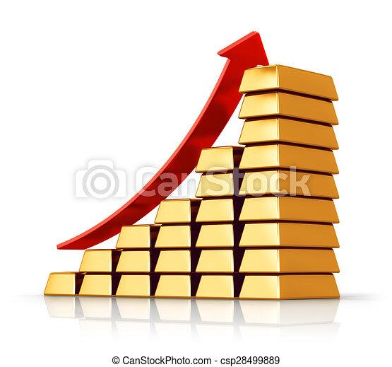 Bar chart from gold ingots - csp28499889