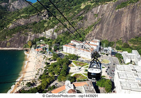 El teleférico al pan de azúcar en Río de Janeiro, Brasil. - csp14439291