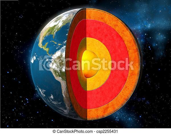 El núcleo terrestre - csp2255431