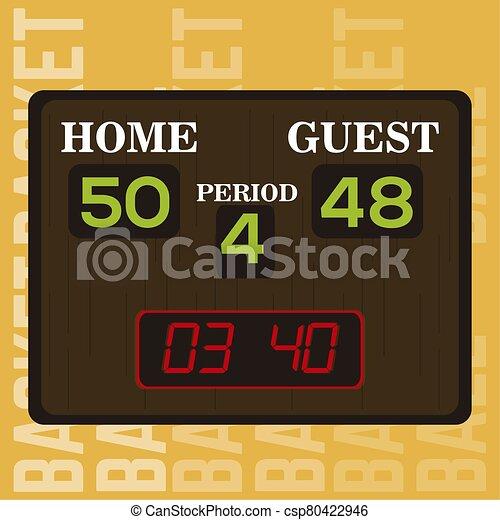 Basketball card poster - csp80422946