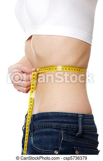 Bauch magersucht dicker Flacher Bauch