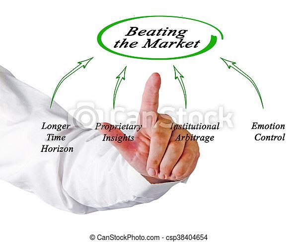 Beating the Market - csp38404654