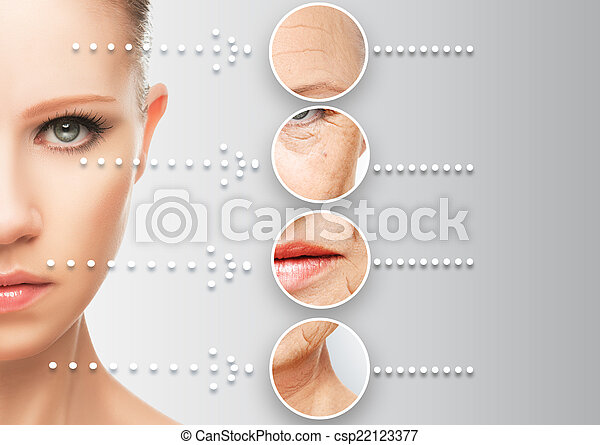 beauty concept skin aging. anti-aging procedures, rejuvenation, lifting, tightening of facial skin - csp22123377