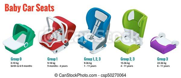 Grupo de asiento de bebé isométrico 0,1,2,3 vector de ilustración de seguridad de carretera tipo de niño restregado hacia atrás, asiento de bebé hacia adelante, asiento de niño, cojín de refuerzo - csp50270064