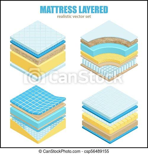 Bed Mattress Layers Orthopedic Set - csp56489155