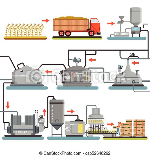 Beer brewing process, production of beer vector Illustrations - csp52648262