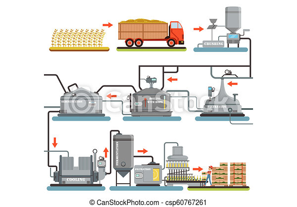 Beer brewing process, production of beer vector Illustrations - csp60767261