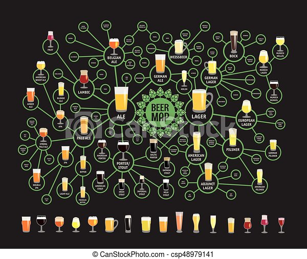 Beer styles map for bars - csp48979141