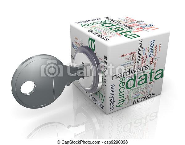 begreb, beskyttelse data - csp9290038