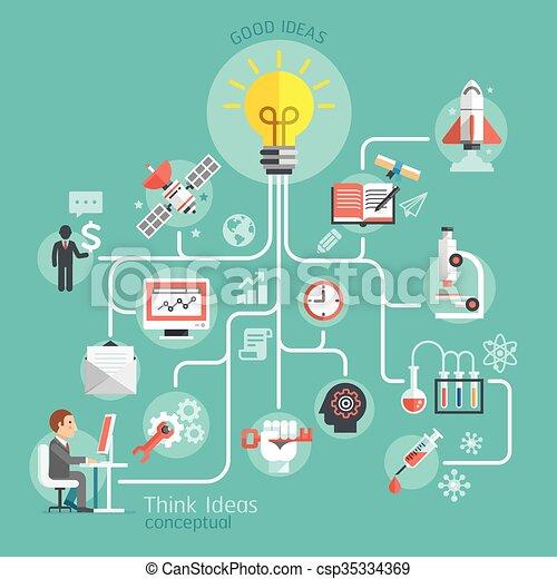begrebsmæssig, synes, ideer, design. - csp35334369