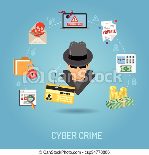 begriff, cyber, verbrechen - csp34778886