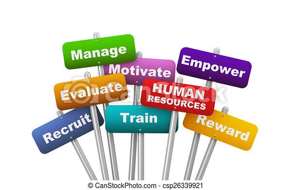 Begriff, plakat, ressourcen, menschliche , 3d. Begriff, plakat ...