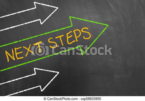 begriff, text, pfeile, nächste, tafelkreide, schritte, tafel - csp58833955