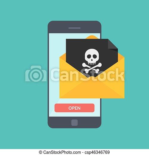 Spam Auf Handy