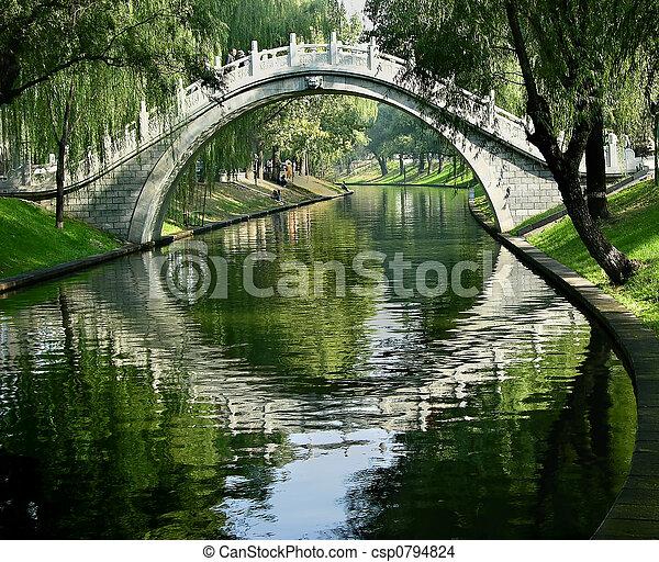 beijing, luna, cancello - csp0794824