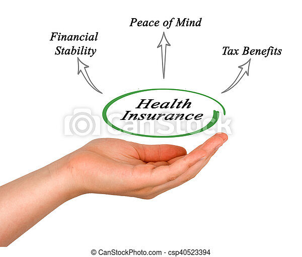 Beneficios de seguro médico - csp40523394