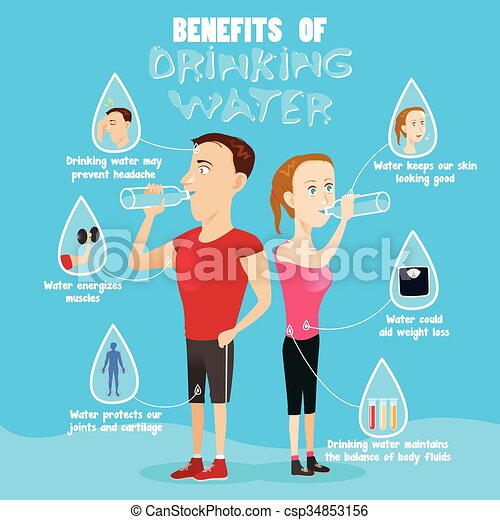 benefits of drinking water infographic a vector illustration of