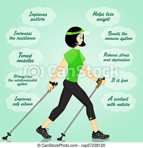 Illustration Of Benefits Of Nordic Walking