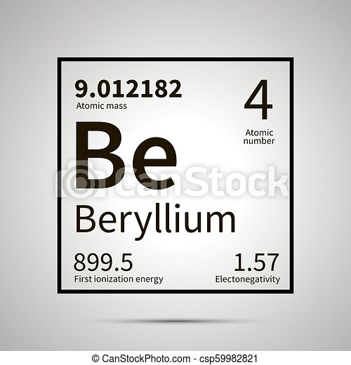Beryllium chemical element with first ionization energy atomic mass beryllium chemical element with first ionization energy atomic mass and electronegativity values simple black urtaz Image collections