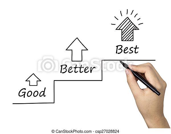 better and better concept written by human hand - csp27028824