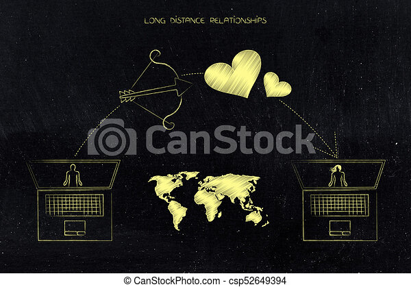 Kopieren-Dating-Standort
