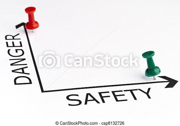 bezpieczeństwo, zielony, wykres, szpilka - csp8132726