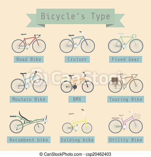bicycle's type - csp20462403
